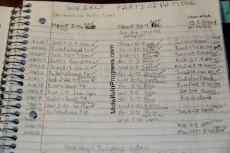 Participation Sample